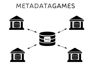 Metadatagames Platform - Many Content Apps can connect to a single Game App